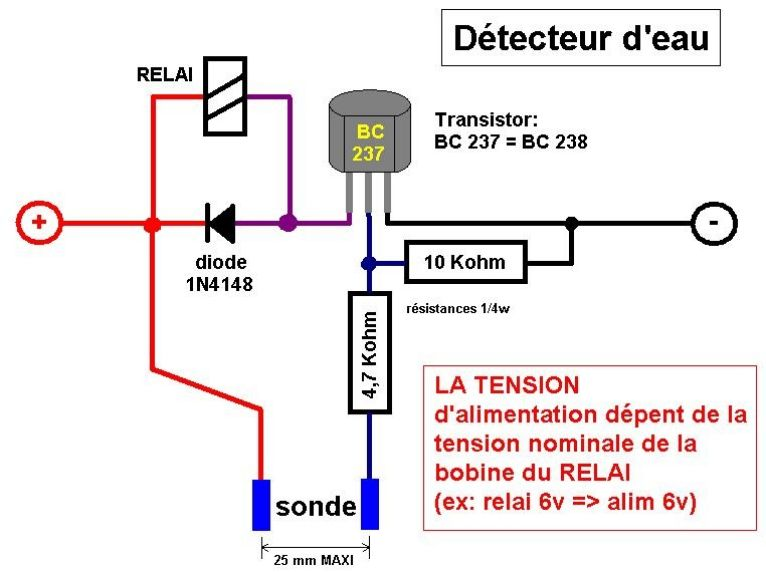 Petit montage electronique simple